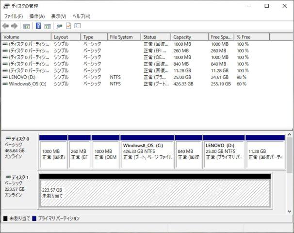 SSDの認識