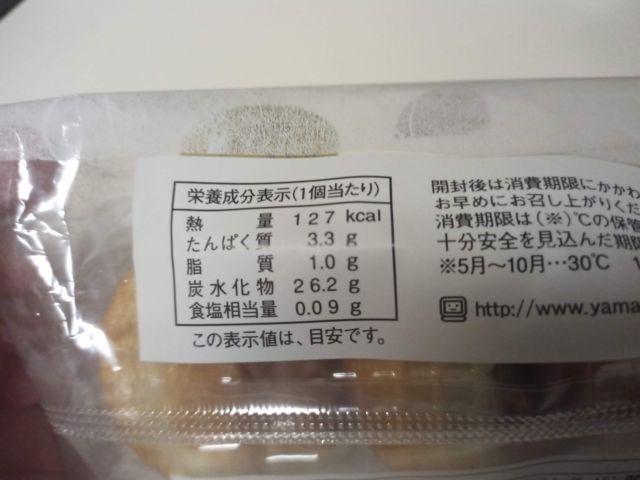 アンパンの糖質