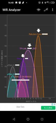 Wifiの電波を視覚化