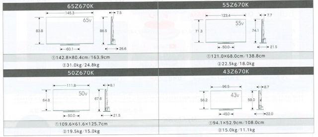 Z670Kサイズ