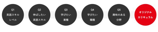 vipabc5つの質問の画像