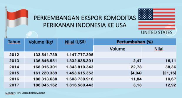 Panduan Trading Komoditas | Alpari International