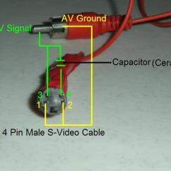 Usb To Rca Cable Wiring Diagram Ezgo Wire Schematic Adapter Hdmi Pinout