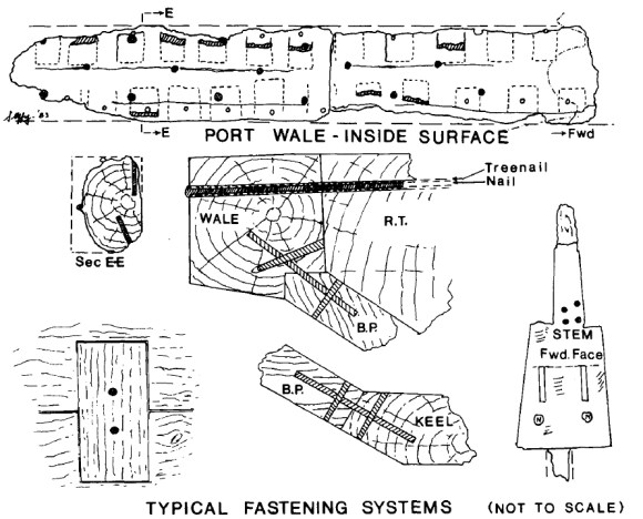 水中考古学 ラム 古代 兵器 11