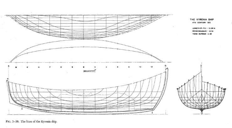 水中考古学 キレニア 6