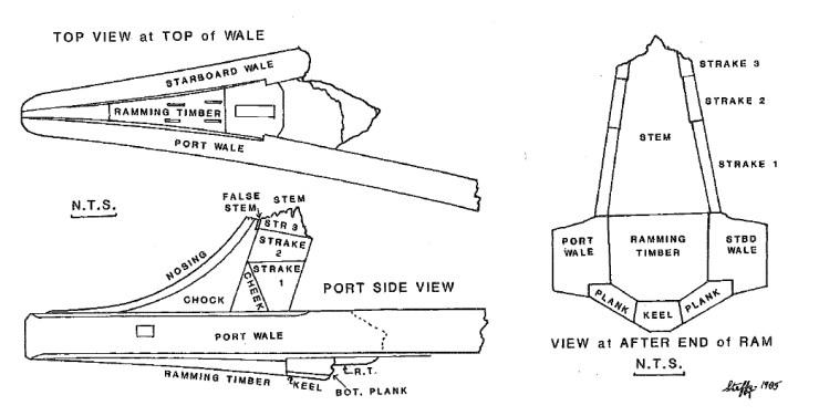 水中考古学 ラム 古代 兵器 8