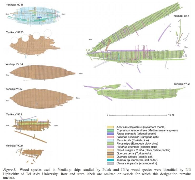 ヨーロッパ 沈没船 東ローマ ビザンティン 水中考古学 6