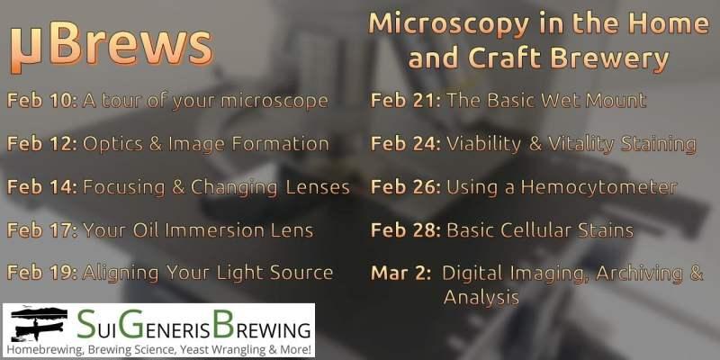 microscope series release schedule