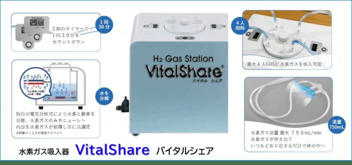 Vitalshare バイタルシェア 水素ガス吸入器