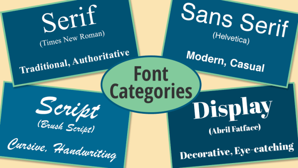 font categories for business