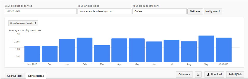 Using the Keyword Planner for Google AdWords