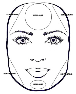 makeup artist trick: work with your face shape to make the