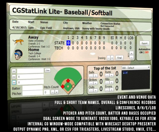Baseball/Softball 2 1 Brings DakStats, Pitcher and Batter