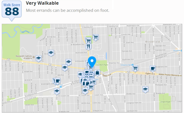 uptown lagrange walkscore