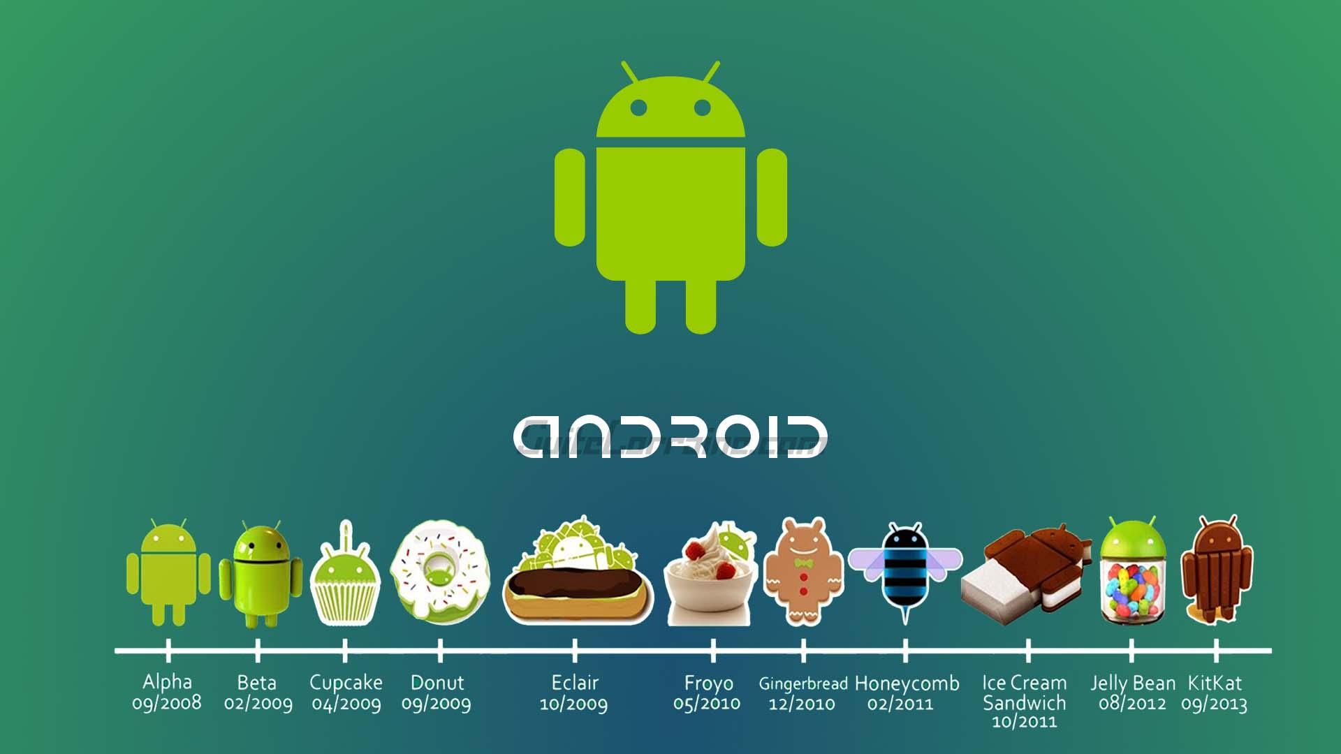 Sejarah Android dan Versi Android dari Awal Hingga Kini