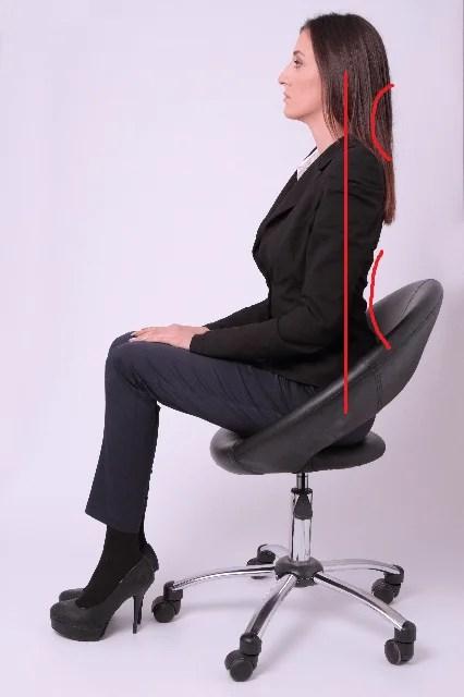 姿勢のチェック方法説明