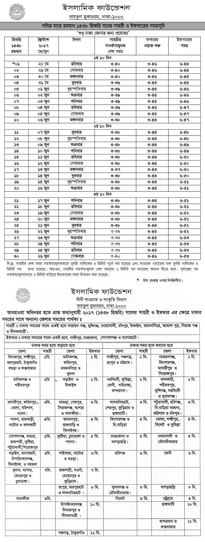 Ramadan Calendar 2017 Bangladesh: Sehri Iftar Timings 1438