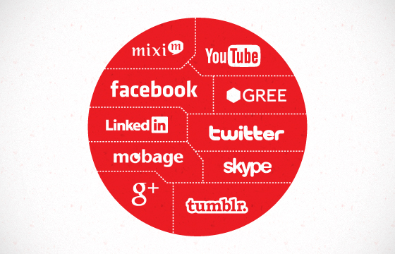 6 Media Sosial Populer di Jepang