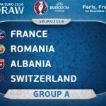 EURO 2016 : Jadual dan Keputusan Kumpulan A
