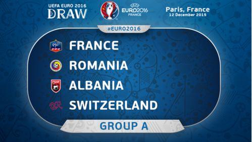 EURO 2016 Jadual dan Keputusan Kumpulan A