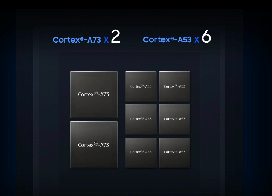 Samsung-Exynos-7904-CPU