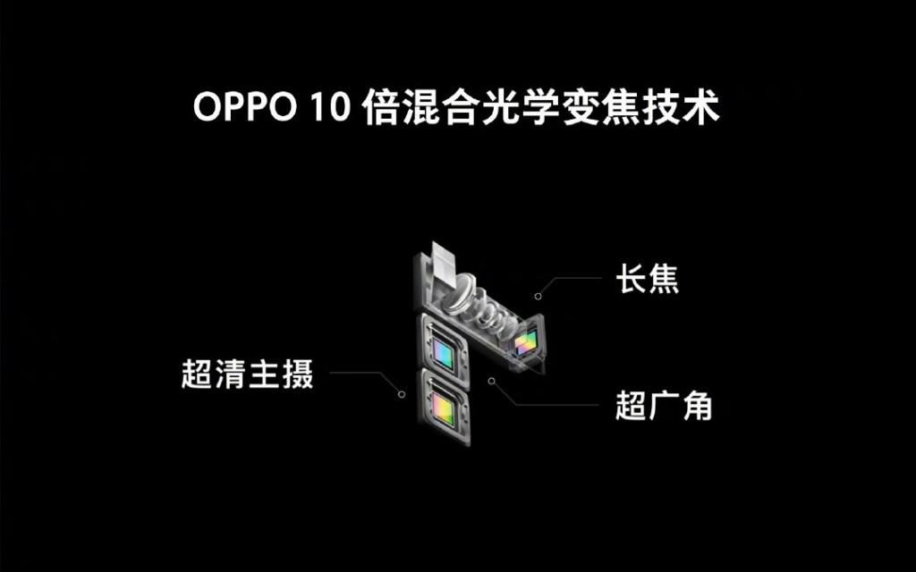oppo-10x