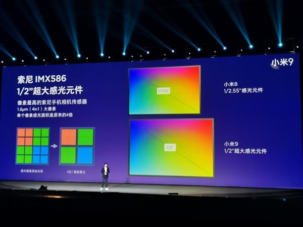 採用 SONY IMX586 感光元件