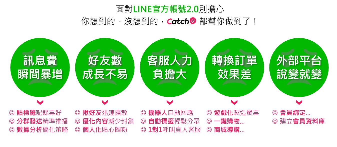 LINE 2.0 即將來到,你有更好的選擇嗎?