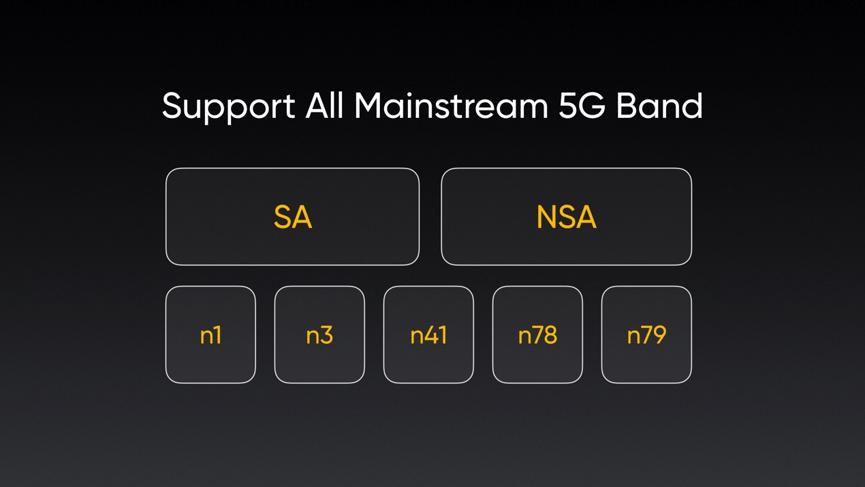 realme X50 Pro 5G支援雙模5G全網通,更全面覆蓋網路需求。