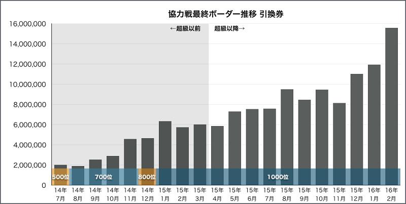 2016-trend-1