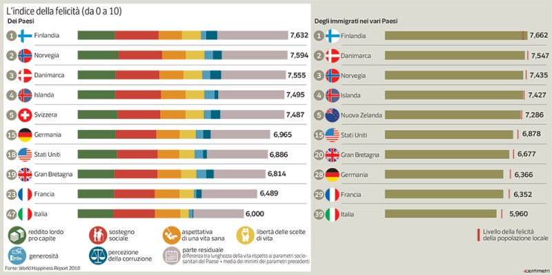 infografica-indice-felicita