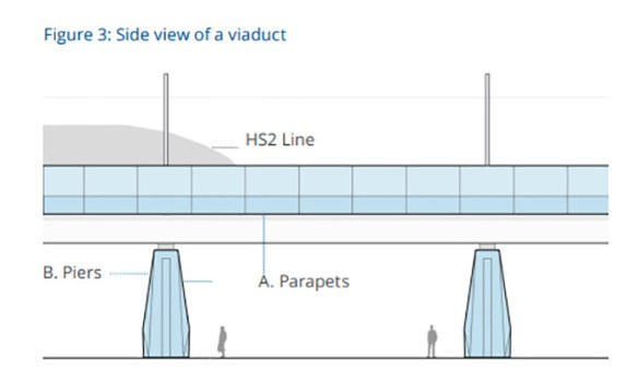 Image of a Side view of a viaduct
