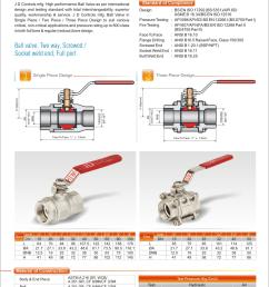 ball valves [ 1276 x 1651 Pixel ]