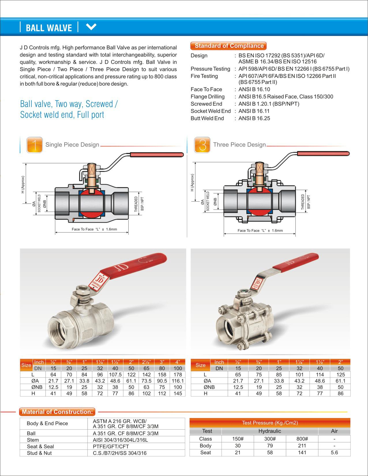 hight resolution of ball valves