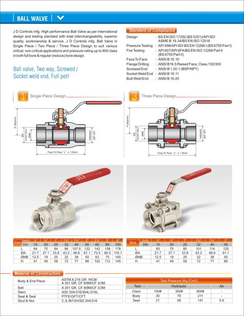 small resolution of ball valves