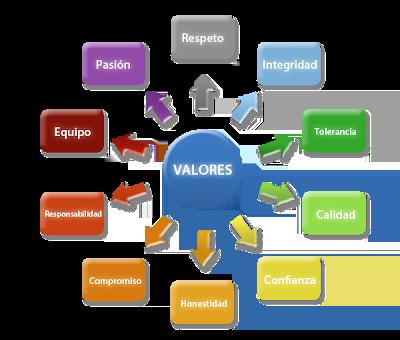 Tu personalidad condiciona tanto tu bienestar como tus valores