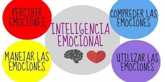 Asignatura de Educación Emocional en los colegios