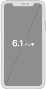 iPhone 11のディスプレイサイズ