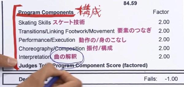 FS-SEIMEIプロトコル構成