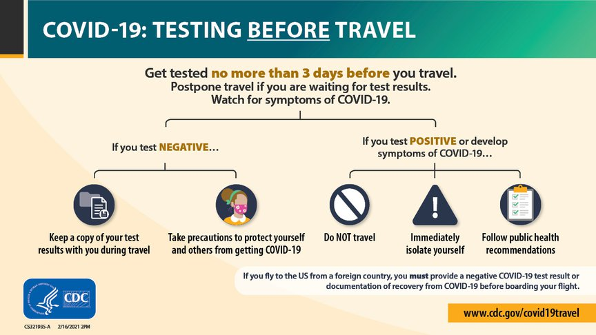 CDC COVID-19 policy on best practices before travel