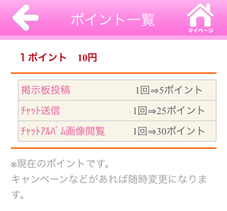 PINKの料金一覧