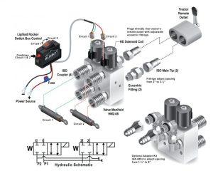 Hydraulic Multiplier Kit, SCV SplitterDiverter Valve