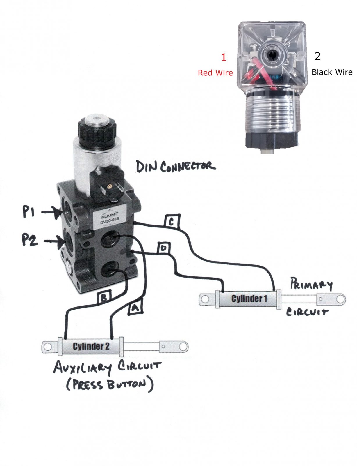 What is a hydraulic diverter valve? How does a diverter