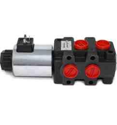 din plug wiring diagram home hydraulic multipliers hydraulic diverter valves [ 1500 x 1500 Pixel ]