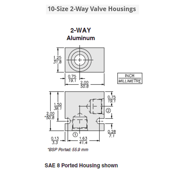 Hydraforce Valve Housing 2 Way Size 10 8 Sae Ports