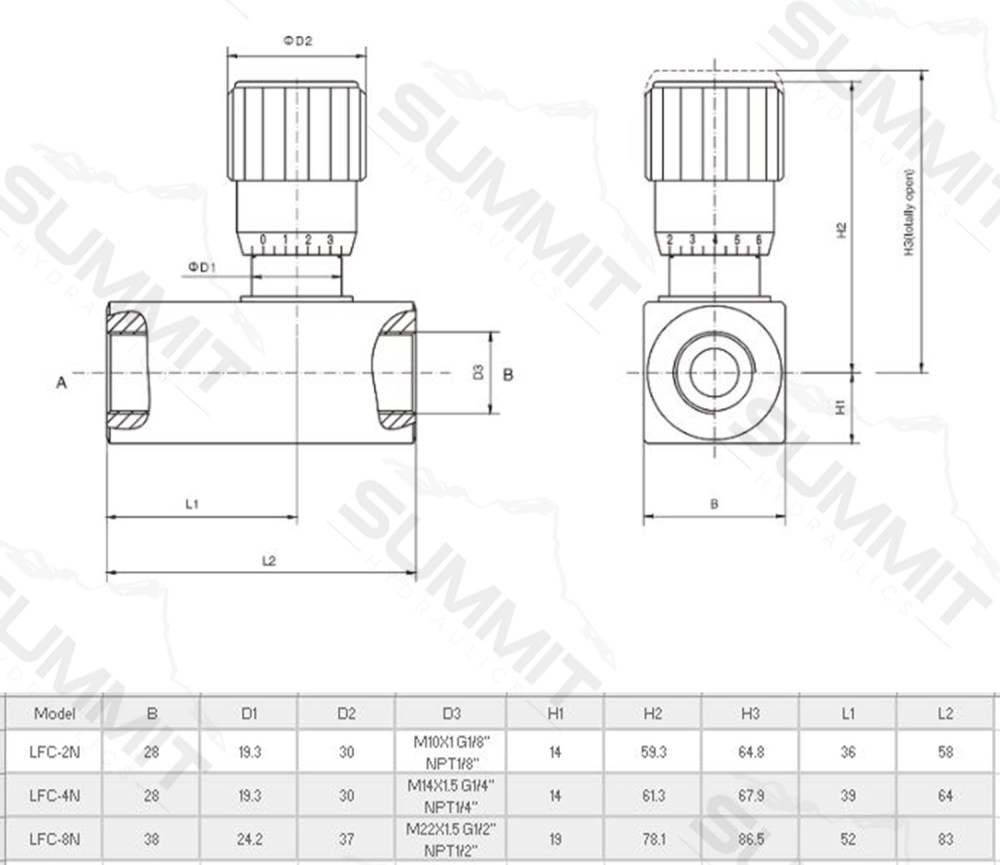 medium resolution of lfc flow control valve diagram