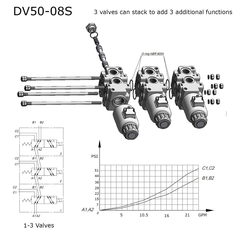 2 Unit Stacking Kit For Dv50 Hydraulic Diverter Valves