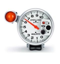 autometer sport comp 5 u2033 tachometer 0 10 000 rpm ultra lite rh summumperformance ca [ 1500 x 1500 Pixel ]