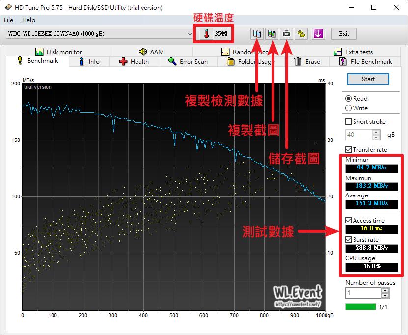 HD Tune Pro v5.75 – 最新版下載!老牌專業的硬碟規格,檢查壞軌,效能測試軟體 – WL.Event – Part 2