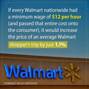Walmart Wages
